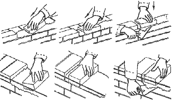 технология кладки стены в один кирпич