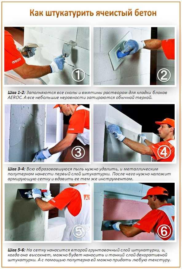 Последовательность оштукатуривания газобетона внутри дома