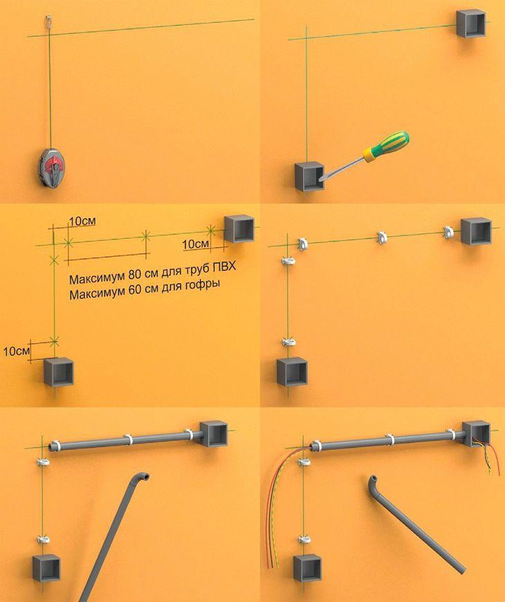 Электропроводка в трубах ПВХ в доме
