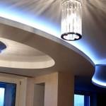 Подсветка потолка светодиодной лентой под плинтусом фото