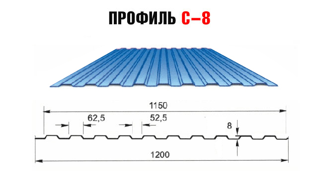 Профнастил С-8 технические характеристики гост