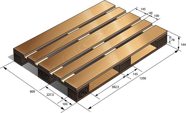 Размеры поддонов для кирпича по ГОСТу