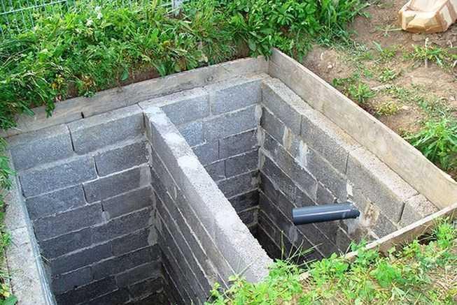 Перекрытия выгребной ямы без откачки