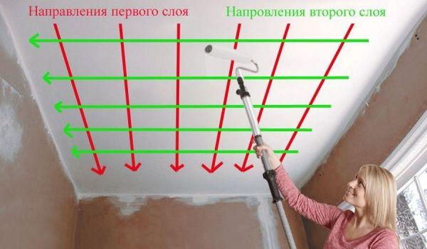 Технология покраски потолка водоэмульсионной краской