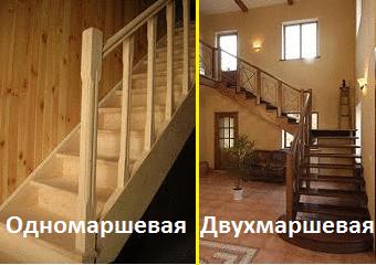 Виды деревянных лестниц: одномаршевые и двухмаршевые