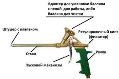Устройство пистолета для монтажной пены