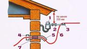 Этап 7: Подводка коммуникаций к дому