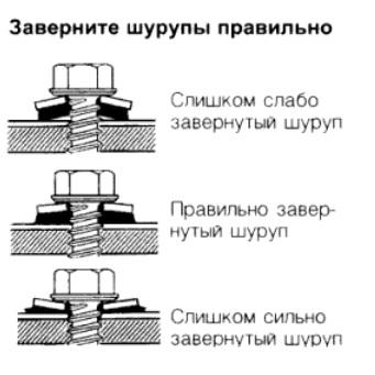 Крепеж профнастила шурупами