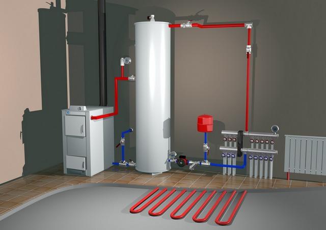 Выбор оборудования для закрытой системы отопления частного дома