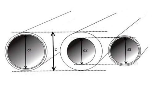 труба полипропиленовая диаметры таблица