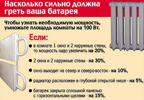 Как выбрать радиатор для отопления
