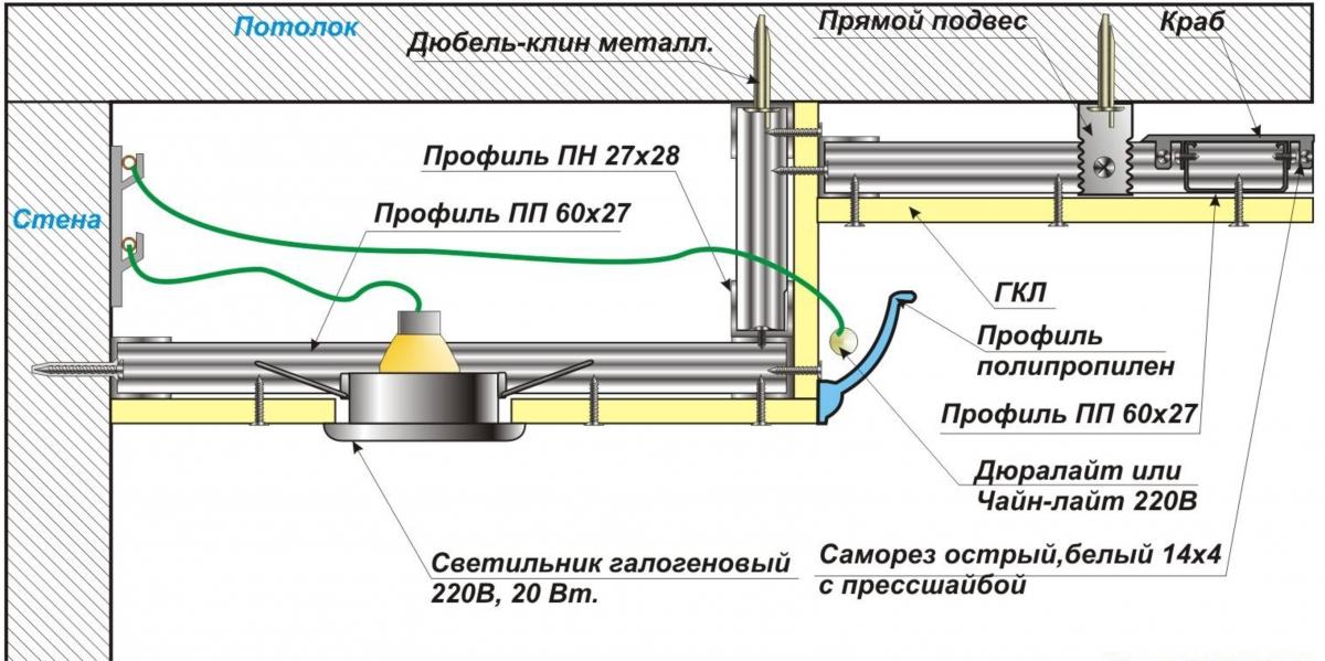 Подвесной потолок из гипсокартона своими руками пошаговая инструкция
