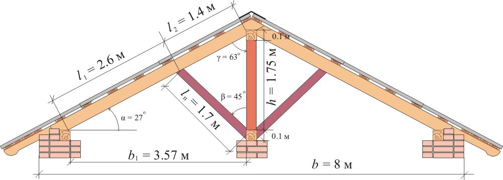 Пример расчета стропильной системы двухскатной крыши